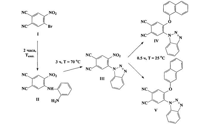 Способ получения 4-(1-бензотриазолил)-5-[1(2)-нафтокси]фталодинитрилов
