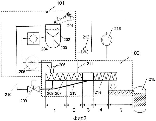 Способ и устройство для подачи материала в реактор