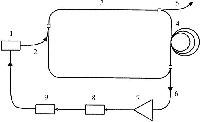 Волоконный лазер для генерации световых импульсов