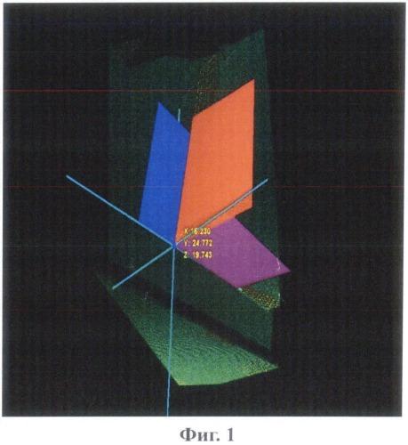 Способ определения координат контрольной точки объекта с применением наземного лазерного сканера