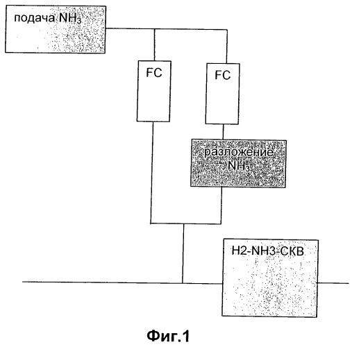 Каталитическая система для восстановления оксидов азота из выхлопных газов, применение указанной каталитической системы для обработки выхлопных газов и способ восстановления оксидов азота до азота