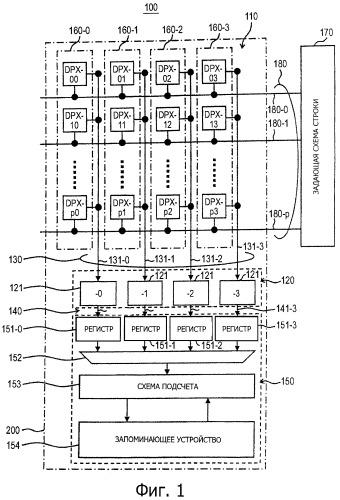 Устройство формирования изображения и система камеры