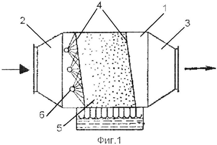 Элемент насадки кочетова для скруббера