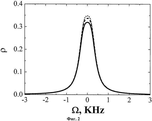Способ формирования опорного резонанса на сверхтонких переходах основного состояния атома щелочного металла