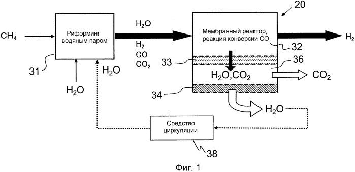 Устройство разделения газов, мембранный реактор и устройство производства водорода