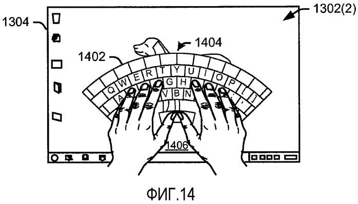Управление программной клавиатурой