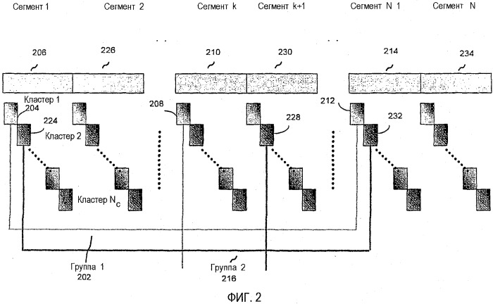 Способы и устройство для гибкого распределения спектра в системах связи