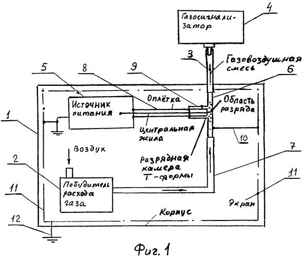 Электроразрядный имитатор поверочных газовых смесей