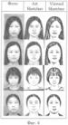 Способ распознавания изображений лиц и система для его осуществления
