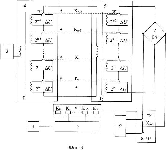 Цифровой генератор инфранизкой частоты