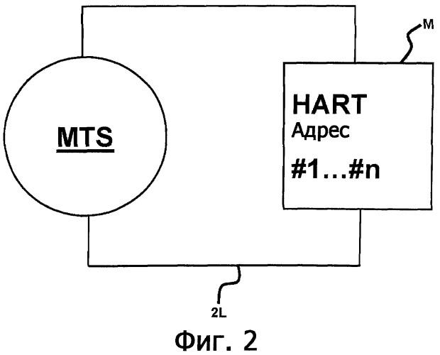 Измерительный преобразователь с несколькими адресами полевой шины и способ вызова измеренных таким измерительным преобразователем значений