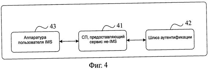 Система, способ и устройство аутентификации