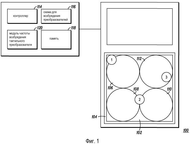 Способы и устройства для согласования тактильного отклика в устройстве чувствительном к касанию