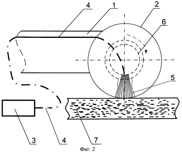 Устройство белова для абразивно-лазерной резки