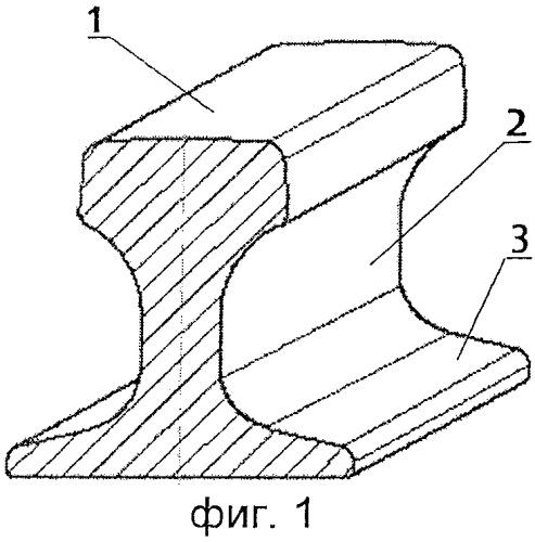 Способ изготовления сортового металлопроката из фрагментов рельс