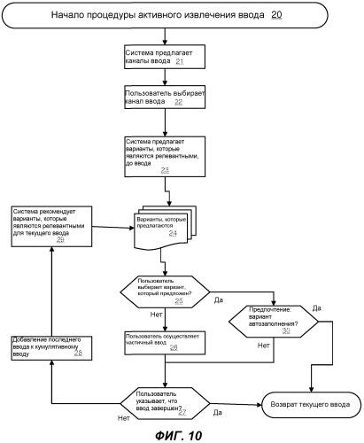 Персонализированный словарь для цифрового помощника