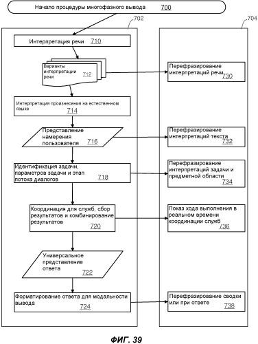 Определение намерения пользователя на основе онтологий предметных областей