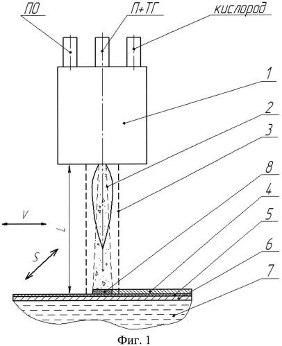 Способ получения сверхпроводящего покрытия smba2cu3o7