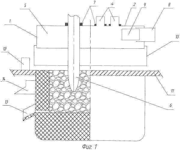 Зонт открытой рудовосстановительной электропечи