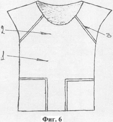 Больничная одежда для пациента. варианты