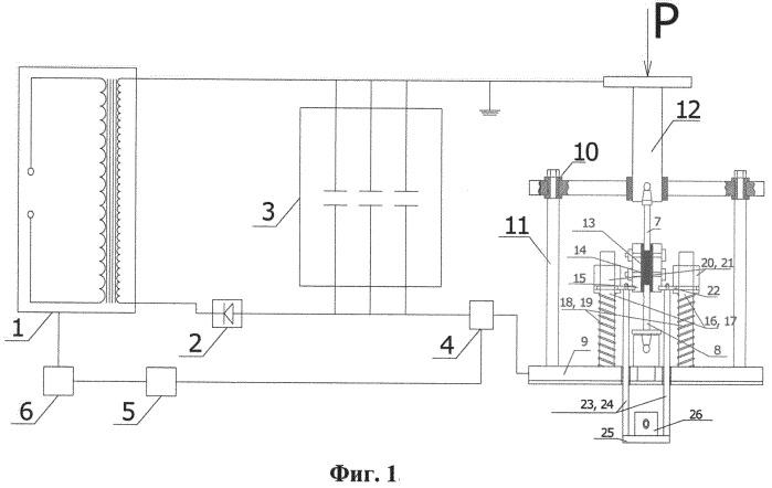Способ изготовления изделий из электропроводных порошковых материалов