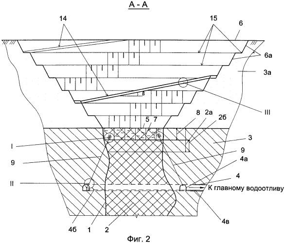 Способ осушения месторождения, например трубкообразного, полезных ископаемых при переходе от его открытой разработки к подземной