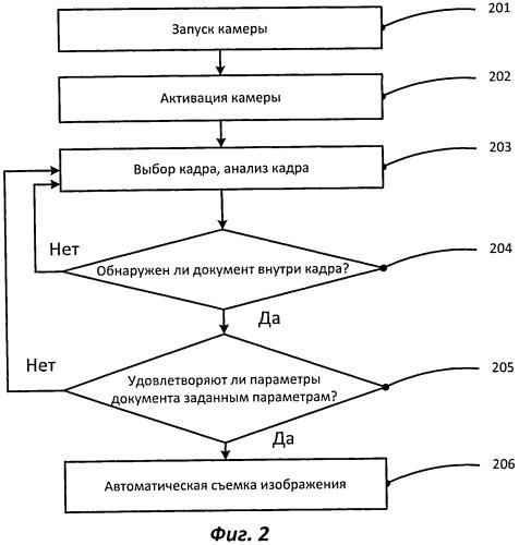 Автоматическая съемка документа с заданными пропорциями