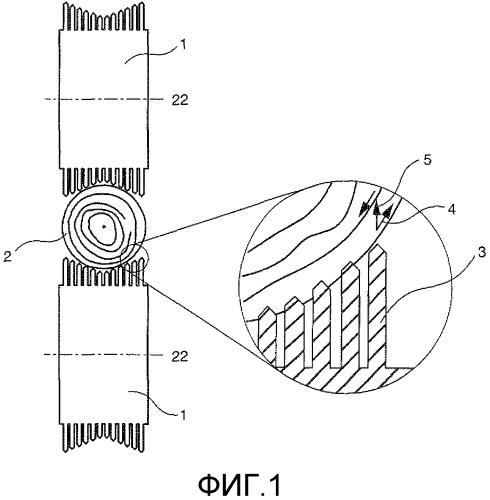Устройство для изготовления макроволокон из бревен и способ изготовления древесного композитного материала посредством макроволокон