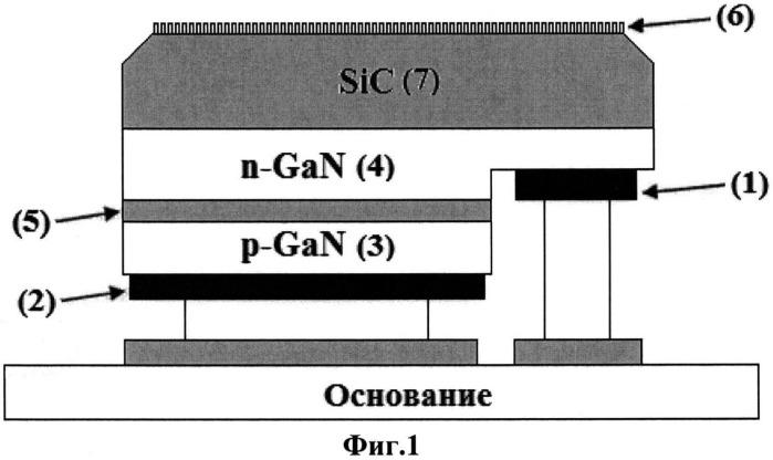 Синий флип-чип светодиода на нитридных гетероструктурах
