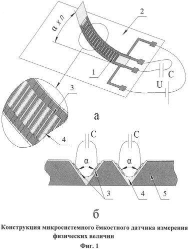 Микросистемный ёмкостной датчик измерения физических величин