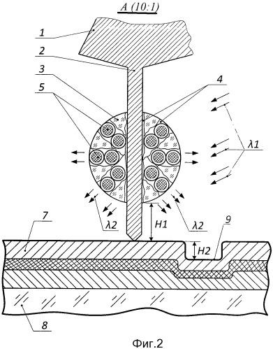 Зонд атомно-силового микроскопа с нанокомпозитным излучающим элементом, легированным квантовыми точками структуры ядро-оболочка