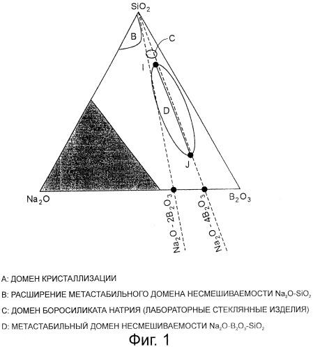 Нанокомпозитный твердый материал на основе гекса- и октацианометаллатов, способ его приготовления и способ фиксации минеральных загрязнителей с использованием упомянутого материала