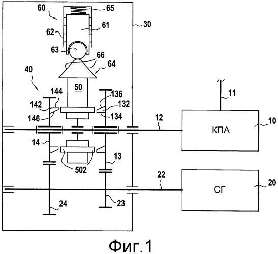 Устройство изменения передаточного отношения между валом турбины и валом стартера-генератора авиационного двигателя