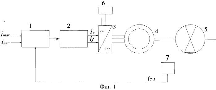 Способ регулирования температуры энергетической установки транспортного средства и устройство для его реализации