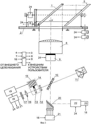 Способ доставки лазерного излучения на движущийся объект и устройство для его осуществления