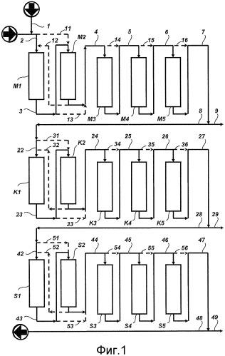 Способ гидроконверсии в стационарном слое сырой нефти после отбора из нее легких фракций или без отбора при помощи взаимозаменяемых реакторов для производства предварительно очищенной синтетической сырой нефти