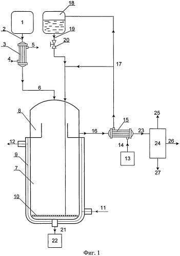 Способ термического обезвоживания нефтесодержащих отходов