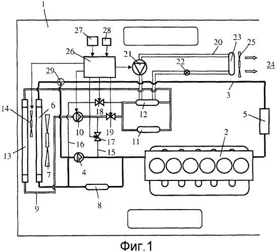 Устройство радиатора в транспортном средстве, приводимом в движение двигателем внутреннего сгорания