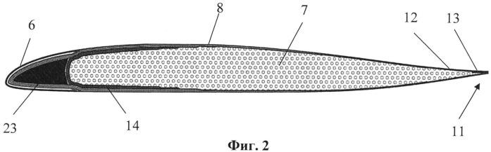 Лопасть несущего винта вертолета и способ изготовления лопасти из композиционного материала