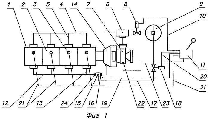 Газопоршневой двигатель с турбонаддувом (варианты)