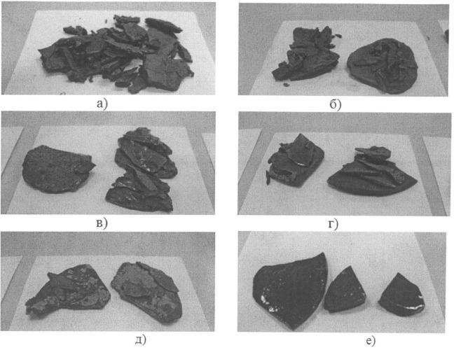 Буровой раствор для стабилизации глинистых пород