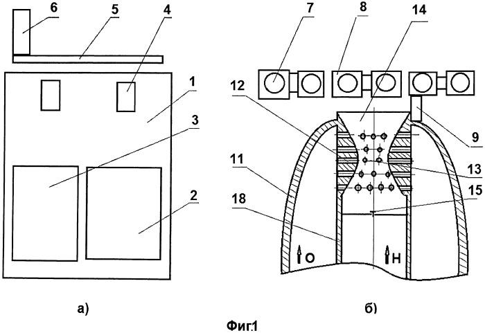 Способ изменения градиентной концентрации тепловой энергии в замкнутом пространстве и устройство для его осуществления (водяная плита)