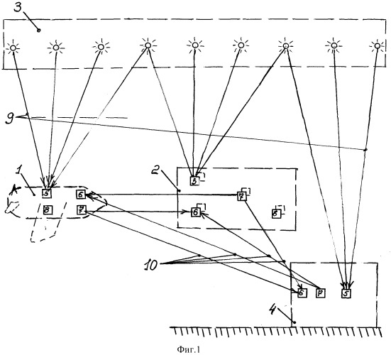 Способ повышения целостности выходных сигналов бортовых спутниковых навигационных приемников