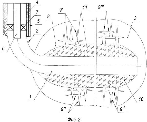 Способ гидравлического разрыва пласта в открытом горизонтальном стволе скважины