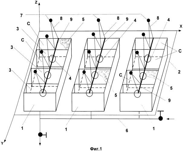 Способ калибровки и настройки системы лазерных датчиков и устройство для его осуществления