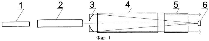 Устройство и способ для формирования мощных импульсов co2 лазером