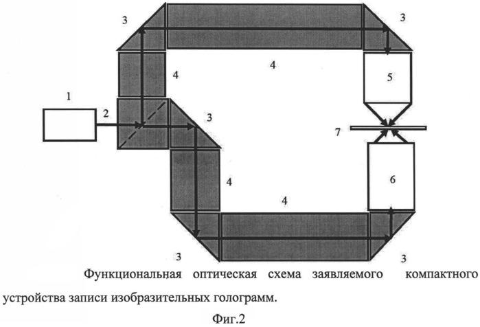 Компактное устройство записи изобразительных голограмм