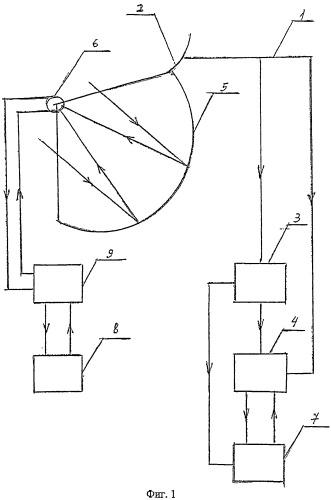 Устройство для стабилизации температуры в установках замкнутого водоснабжения и создания благоприятных температурных зон в рыбоводных водоемах