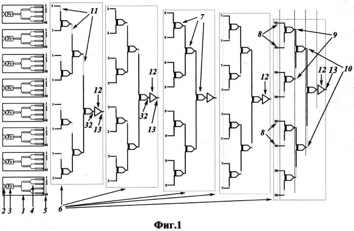 Многолучевая свч линейная антенная решётка и двумерная антенная решётка на ее основе