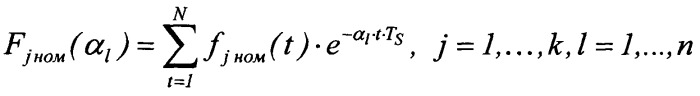 Способ поиска неисправного блока в дискретной динамической системе на основе анализа знаков передач сигналов